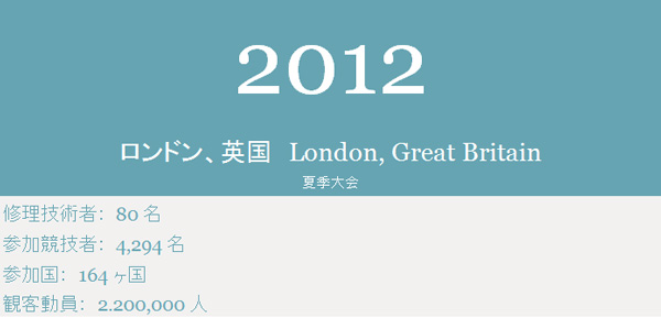 ロンドン、英国 London, Great Britain